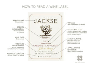 how_to_read_a_wine_label_infographic